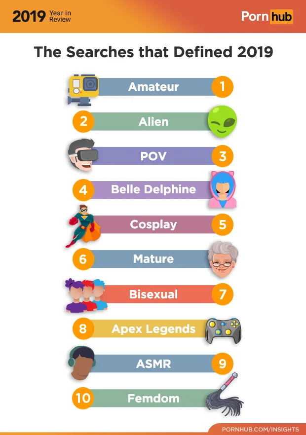 mobilne porno kategorije